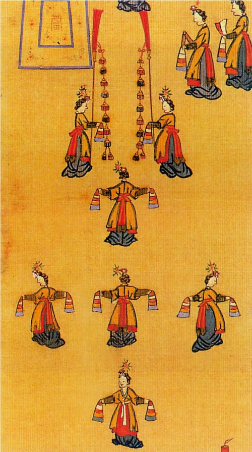 Dance of longevity at a royal banquet held in 1902. (Korea Foundation)