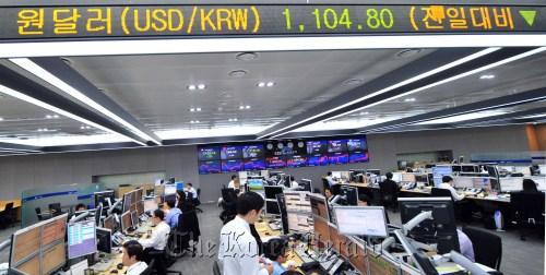Dealers work at Korea Exchange Bank in Seoul. (Kim Myung-sub/The Korea Herald)