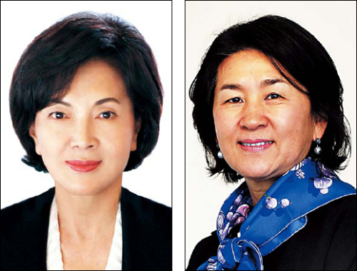 (Left) Hong Ra-hee, director of Leeum, Samsung Museum of Art (Leeum, Samsung Museum of Art)(Right) Hong Song-won, director of Seomi Gallery (Park Hae-mook/The Korea Herald)
