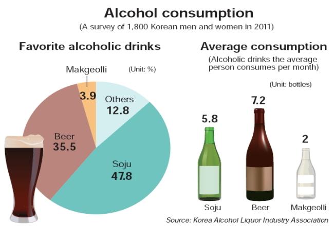 Viagra And Alcohol Consumption