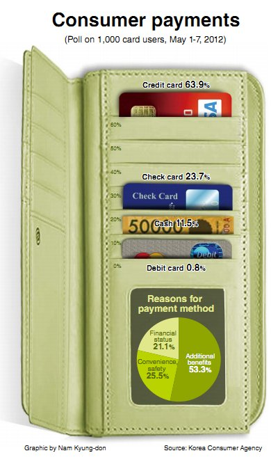 how to fix a declined debit card
