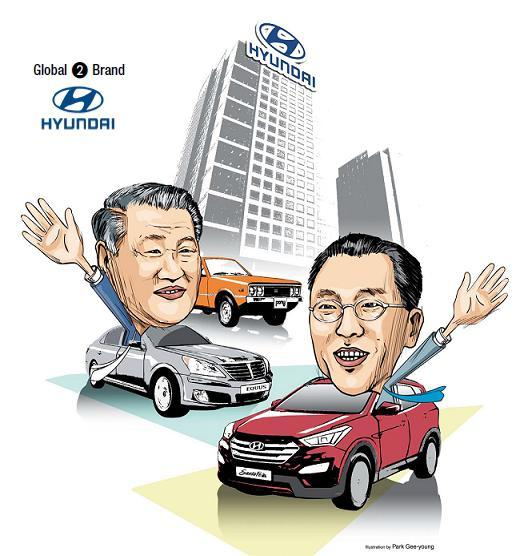 Power Korea Hyundai Motor Group Lifts Korea S Brand Image