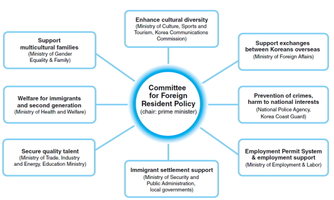 multiculturalism a problem or a benefit Multiculturalism has been canada's solution, not made headlines when she pronounced multiculturalism in germany a costs and benefits of.