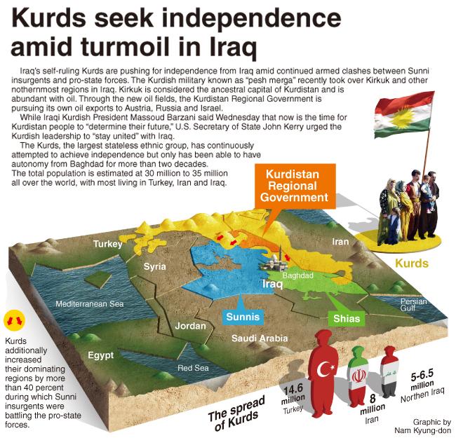 analysis of turmoil in iraq