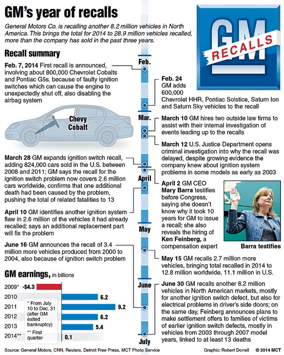 detroit ap general motors safety crisis deepened dramatically. Cars Review. Best American Auto & Cars Review