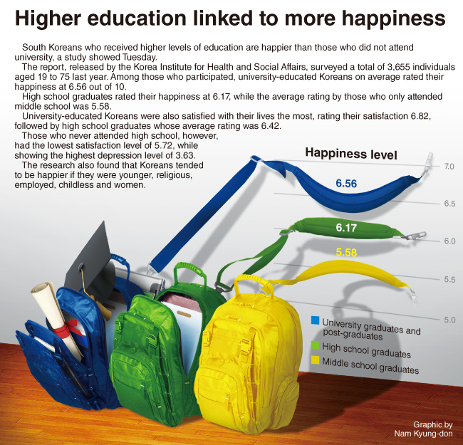 education and happiness Through a series of guest blog posts, we'll cover topics from the science behind  happiness to how to make the most of the discover your happy.