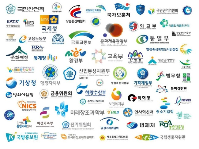 Korea To Adopt Common Brand For State Agencies