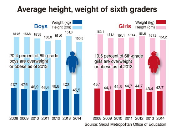 Average Height by Country Males gt20 years  Interbasket