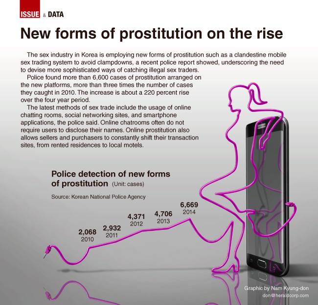 case study of prostitution Case for legalizing prostitution following the nevada model a recent study published in the american journal of public health reveals that of the combined 3,290 clients of forty different legal sex workers, not one received penetrative sex without a condom (albert and warner.