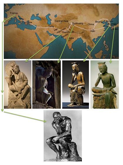 A diagram showing similar Buddhist sculptures by Professor Park Kyo-soon of Fatima Jinnah Women University in Rawalpindi, Pakistan.