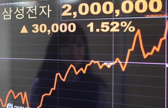 Samsung Electronics' stock price (Yonhap)