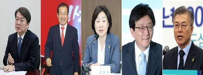 Five major presidential candidates (Yonhap)