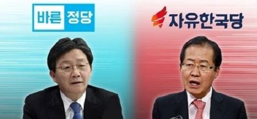 This image shows Hong Joon-pyo (R) and Yoo Seong-min, the presidential candidates of the conservative Liberty Korea Party and the splinter Bareun Party. (Yonhap)