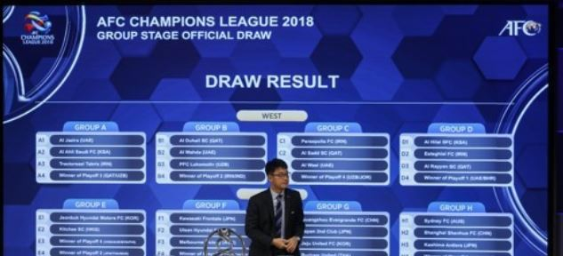 Asian Football Confederation (AFC) Competition Director Shin Man-gil stands in front of the final results of the 2018 AFC Champions League group stage draw at AFC House in Kuala Lumpur on Dec. 6, 2017. (EPA-Yonhap)