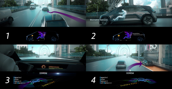 Introductory images of how DDREM works (Hyundai Mobis)