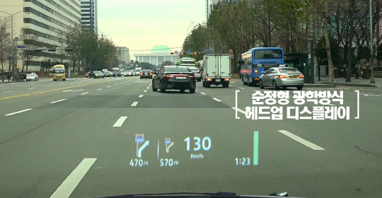 An image of instructions projected on the windshield using a head-up display (Korea Road Traffic Authority)