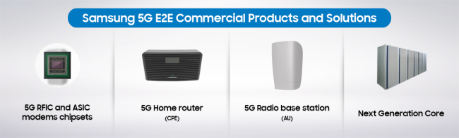 Samsung's full lineup of 5G equipment and devices (Samsung Newsroom)