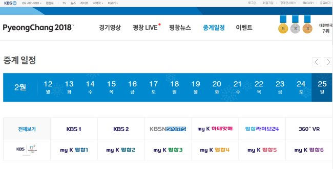 The broadcast schedules for the 2018 Winter Games on the official website of KBS have not been updated since the closing of the Olympic Games in February, as of Friday afternoon. (Screenshot)