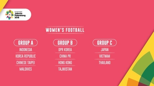This image captured from the Asian Football Confederation's website on Wednesday, shows the groupings for the women's football tournament at the 2018 Asian Games in Jakarta and Palembang. (Yonhap)