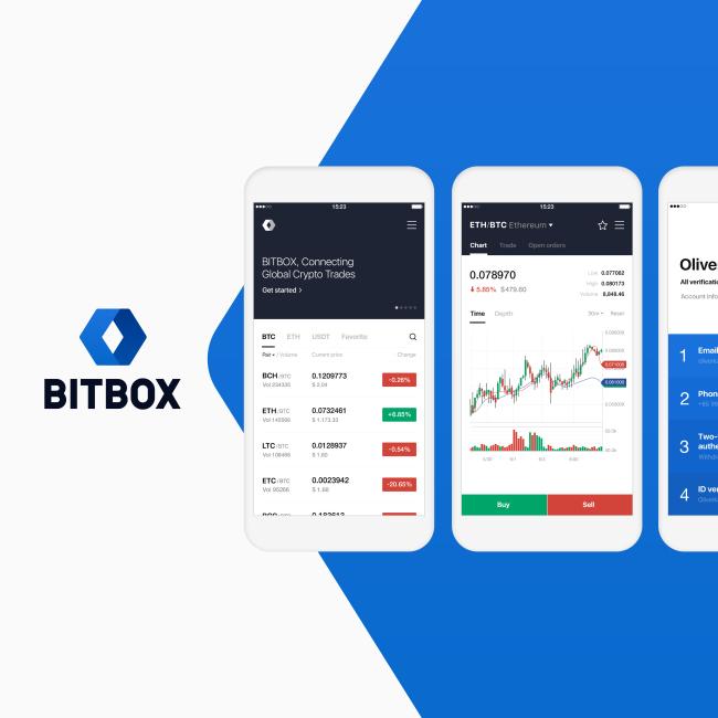 Линейная криптовалютная биржа BitBox начинает работу