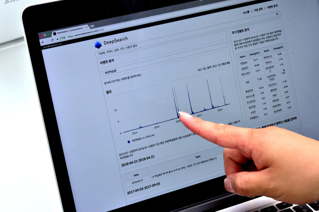 A DeepSearch service demo is displayed on a laptop. (Park Hyun-koo/The Korea Herald)