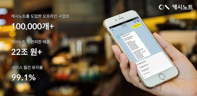 (Korea Credit Data)