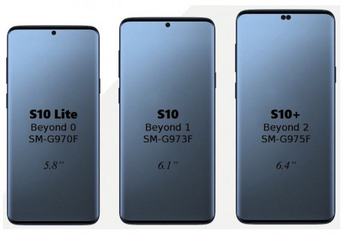 Phones presumed to be the Galaxy S10 lineup (Evan Blass)