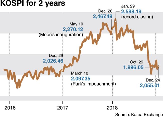 (Korea Herald)