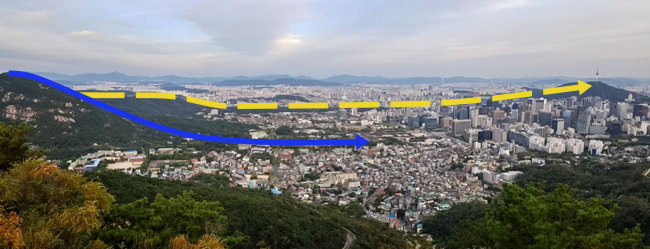 The yellow line shows a good example of taking advantage of the windway with mountains including Bugaksan and Namsan in Seoul. The blue line shows a poor example of cutting the windway by having apartments located beneath mountain areas, which causes stagnant air circulation, in this photo taken in 2016. (Park Chan-ryul/NIFS)