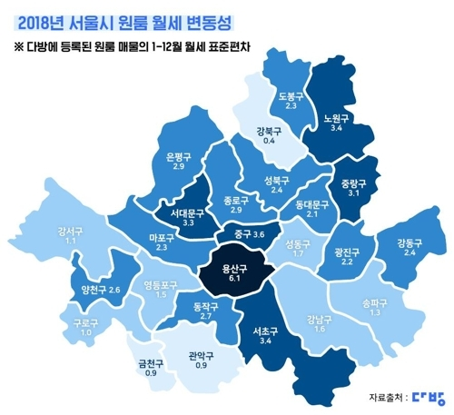 According To Dabang Seoul S One Room Studio Apartment Rent Prices Were The Highest In December Presumed Be A Time When Many University Students And
