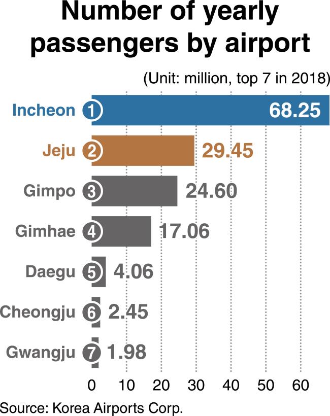 (Graphic by Heo Tae-seong/Korea Herald)