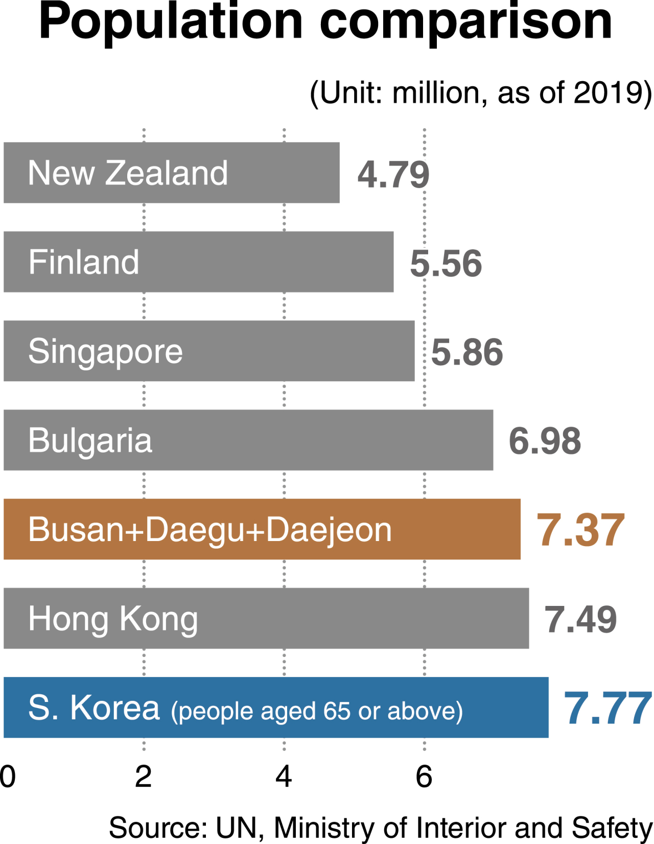 (Graphic by Heo Tae-seong/The Korea Herald)