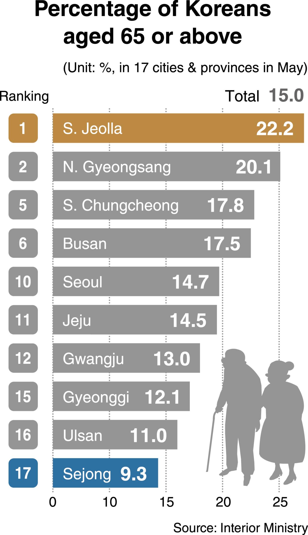 (Graphic by Heo Tae-seong/The Korea Herald)