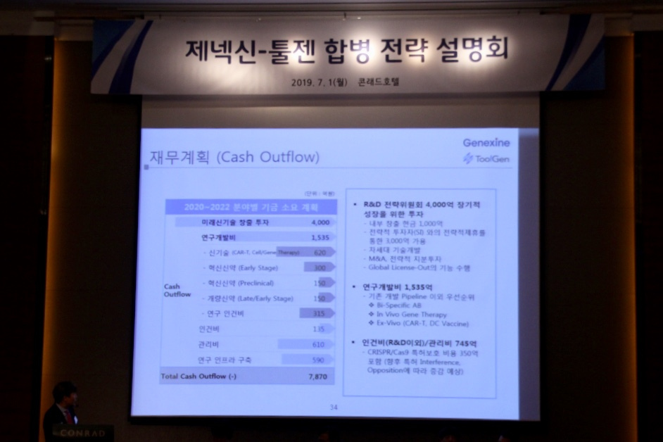 Projected cash outflow of ToolGenexine for the next three years (Lim Jeong-yeo/The Korea Herald)