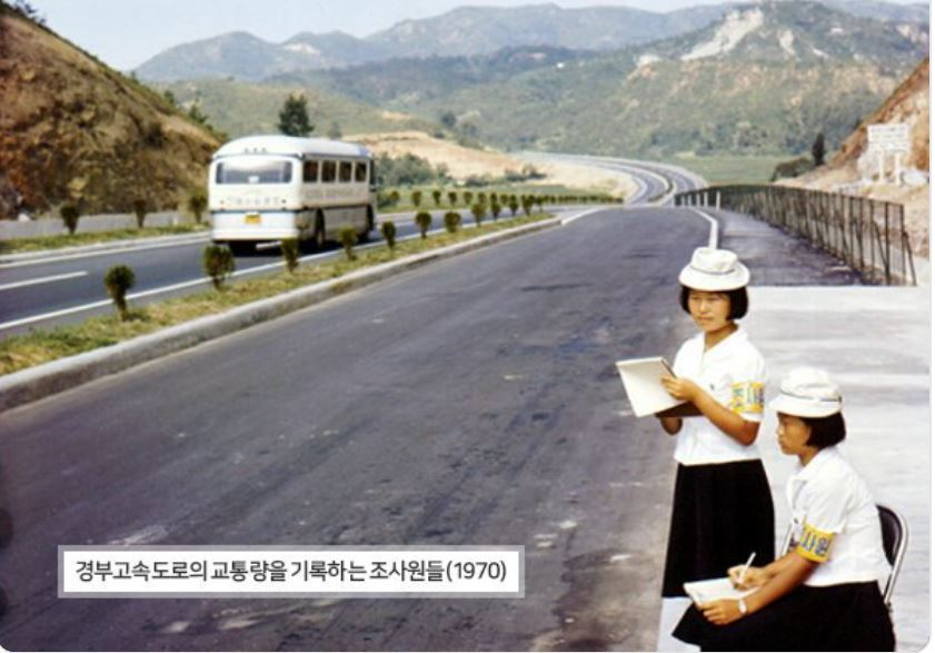 Inspectors dispatched by the government count the traffic volume at a location of Gyeongbu Expressway in 1970. (National Archives of Korea)