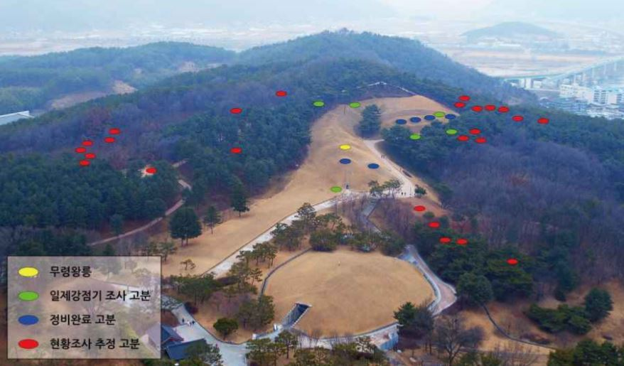 This photo shows the locations of Baekje-era tumuli. The yellow ellipsis indicates the tomb of King Muryeong, and the green ellipses indicate tumuli found during the Japanese colonial period. Blue ellipses indicate tombs that have been repaired and are under maintenance, and red ellipses indicate newly discovered tumuli. (Cultural Heritage Administration)