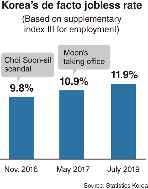 (Graphic by Han Chang-duck/The Korea Herald)