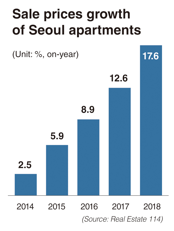 (Graphic by Yoon Jeong-soon/The Korea Herald)