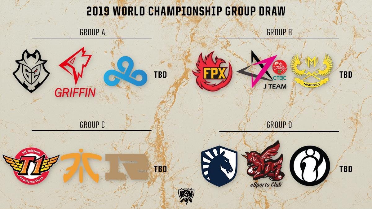Draw result for 2019 LoL World Championship's main stage (Riot Games)