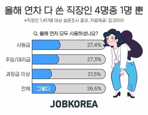 (JobKorea)