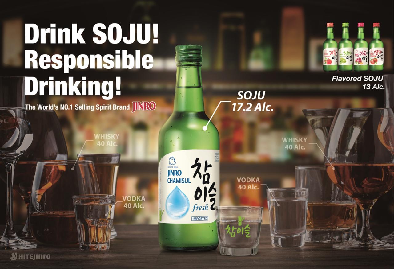HiteJinro's soju promotion poster (HiteJinro)