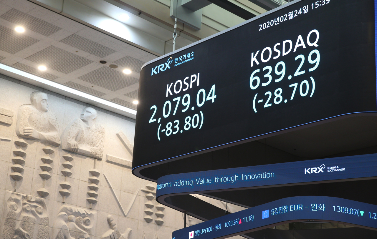 A sign at the Korea Exchange shows that the Kospi and Kosdaq indexes sank nearly 4 percent Monday, seen as the result of growing COVID-19 virus fears. (KRX)