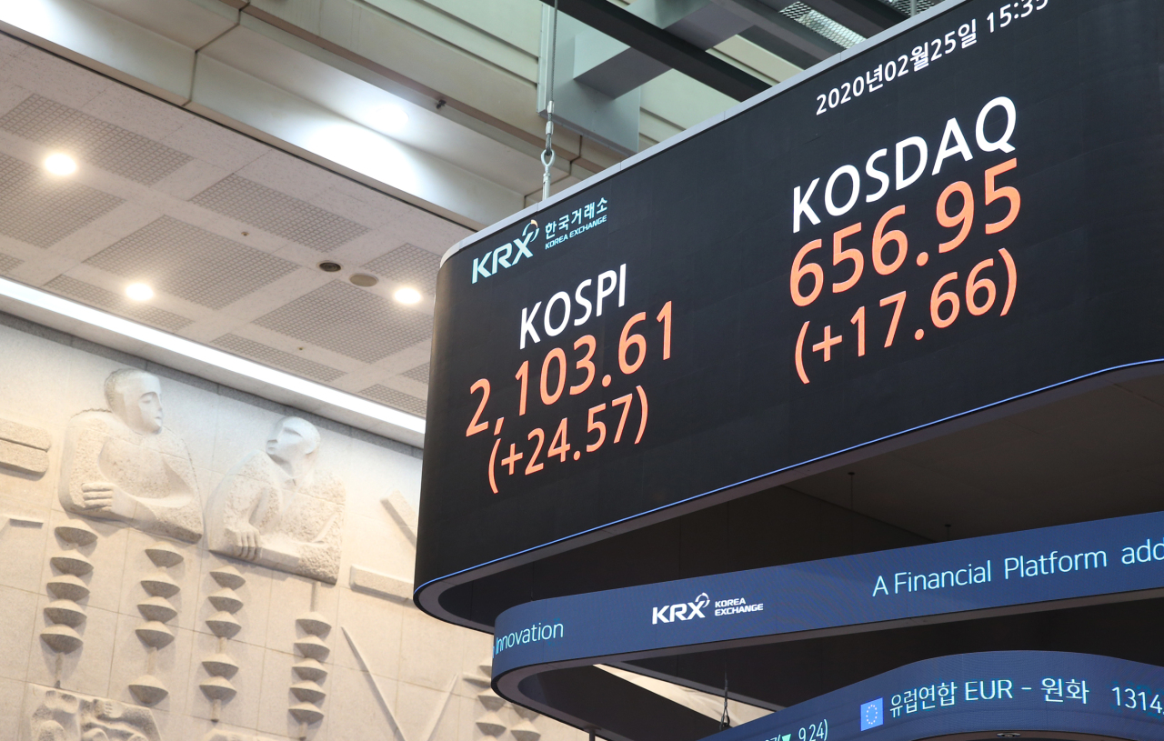 A sign at the Korea Exchange shows that the Kospi and Kosdaq indexes rose more than 1 percent Tuesday, the result of investors buying undervalued stocks. (KRX)