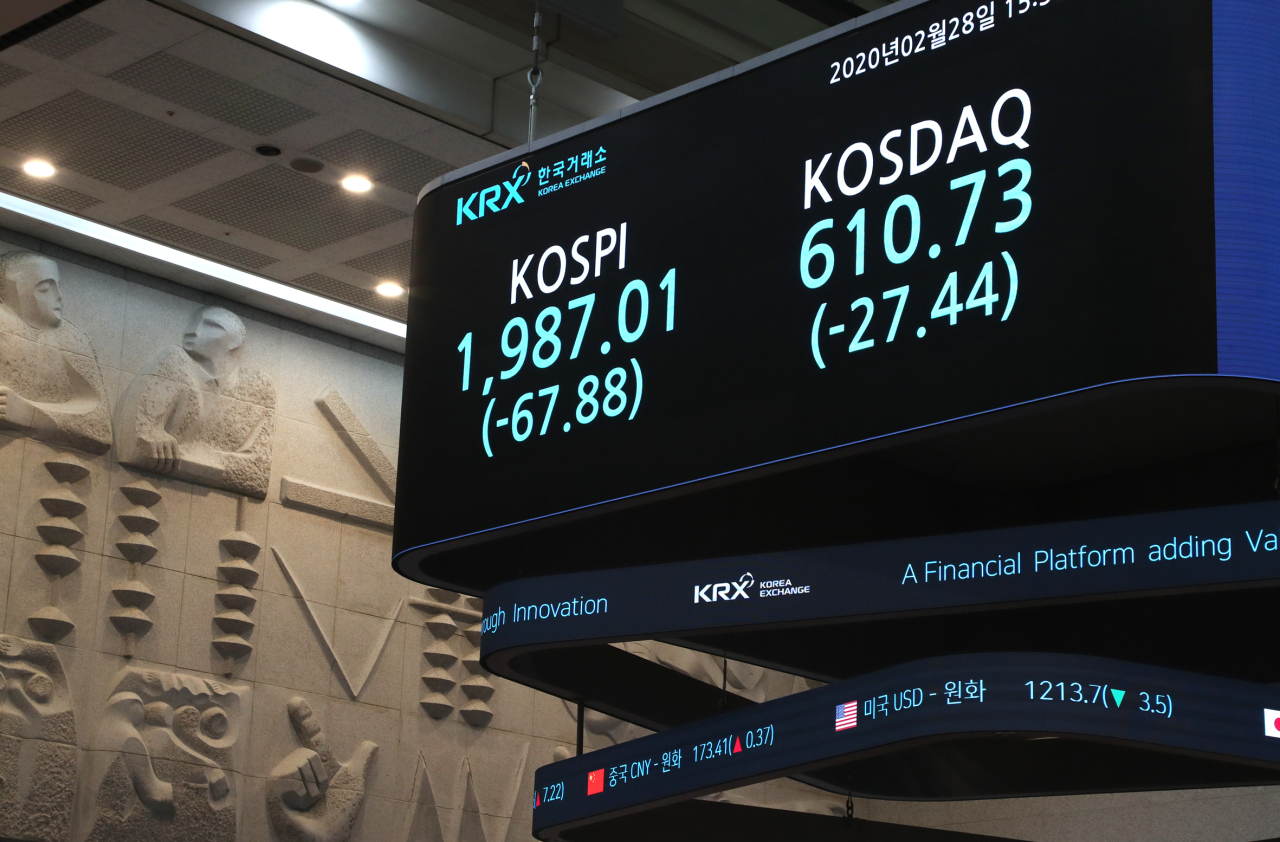 A sign at the Korea Exchange shows that the two major stock indexes plunge more than 3 percent Friday, amid the coronavirus fears. (KRX)