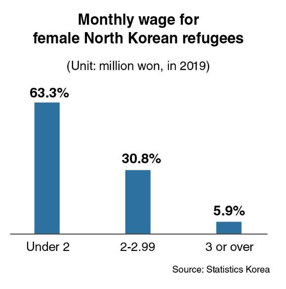 (Graphic by Kim Sun-young/The Korea Herald)