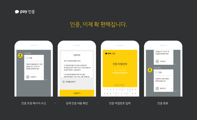 Kakao Pay`s e-verification service (Kakao Pay)