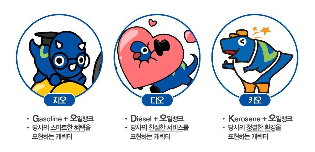 From left: Hyundai Oilbank's new mascots Gio, Dio and Kio (Hyundai Oilbank)