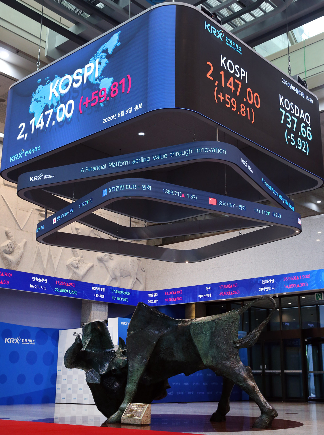A sign at the Korea Exchange shows the Wednesday's closing prices of two major stock indexes. (KRX)