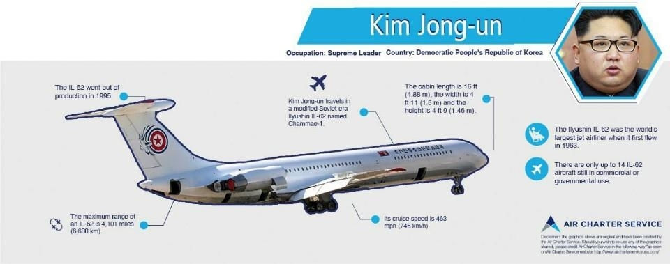 This photo provided by Aircraft Spots shows North Korean leader Kim Jong-un's personal plane, IL-62. (Yonhap)