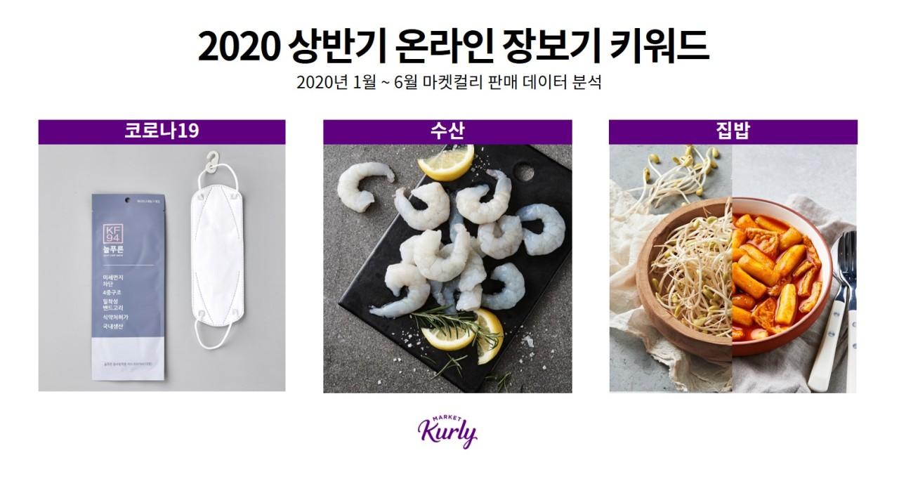 (Market Kurly)
